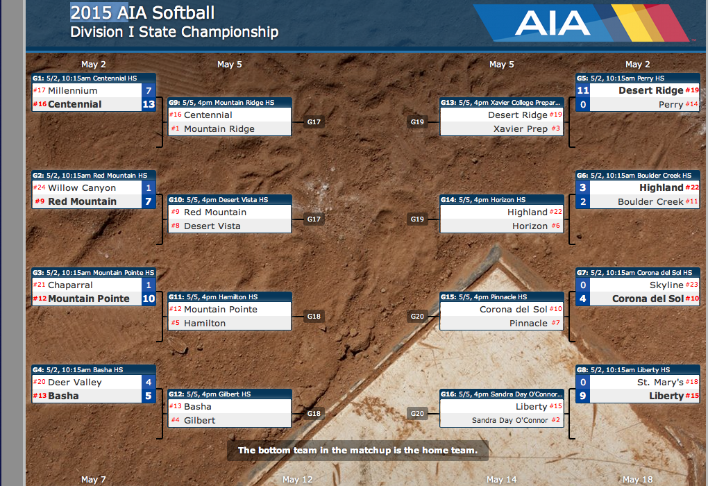 AiA_Playoffs